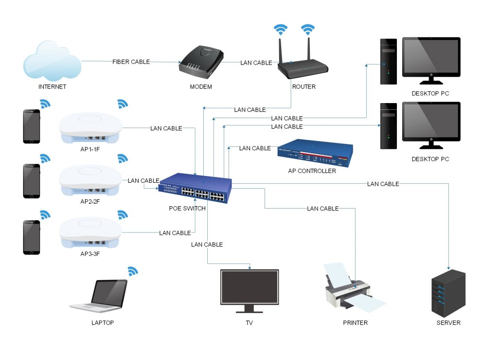 WiFi Network Connection_L