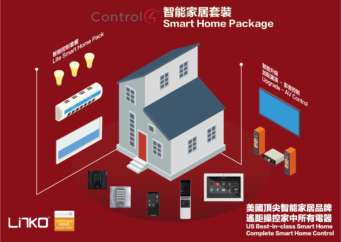 Linko_Control4 Smart Home Package_2020